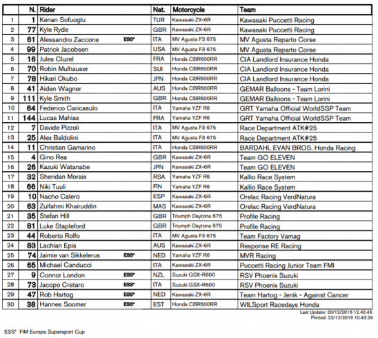 wss-entry-list